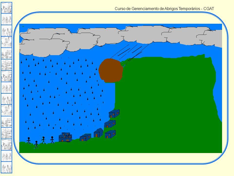Curso de Gerenciamento de Abrigos Temporários - CGAT Modelo Gerencial do Abrigo Temporário SCIGerenciamento do abrigo 1Comandante do incidenteGerente do Abrigo 2Chefe da seção de OperaçõesChefe da Equipe de Operações 3 Chefe da seção de Planejamento Chefe da Equipe de Planejamento 4Chefe da seção de LogísticaChefe da Equipe de Logística 5Chefe da seção de FinançasChefe da Equipe de Finanças