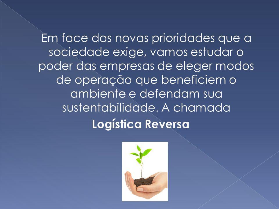 1.É a ligação entre preservação ambiental e Logística; 2.