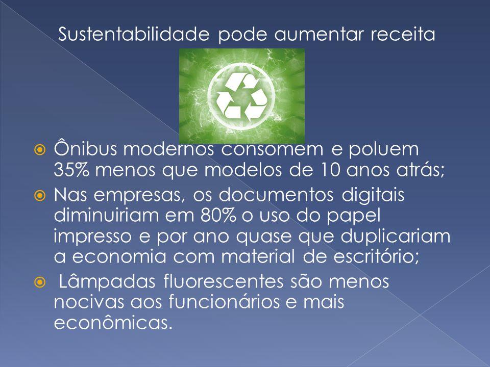Sustentabilidade pode aumentar receita  Ônibus modernos consomem e poluem 35% menos que modelos de 10 anos atrás;  Nas empresas, os documentos digit