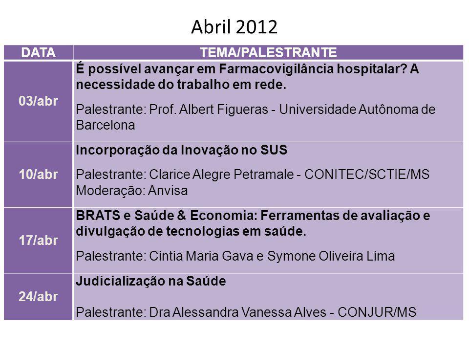 Abril 2012 DATATEMA/PALESTRANTE 03/abr É possível avançar em Farmacovigilância hospitalar? A necessidade do trabalho em rede. Palestrante: Prof. Alber