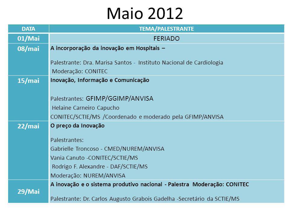 Maio 2012 DATATEMA/PALESTRANTE 01/MaiFERIADO 08/mai A incorporação da inovação em Hospitais – Palestrante: Dra. Marisa Santos - Instituto Nacional de