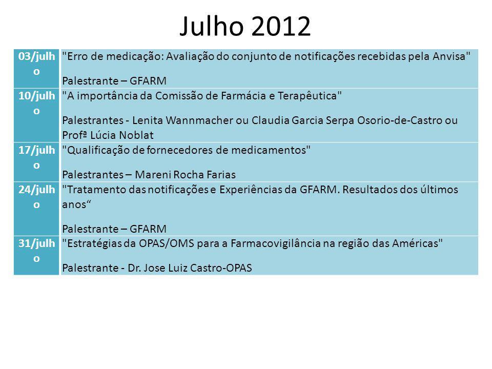 Julho 2012 03/julh o