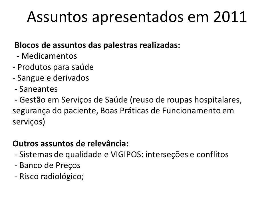 Assuntos apresentados em 2011 Blocos de assuntos das palestras realizadas: - Medicamentos - Produtos para saúde - Sangue e derivados - Saneantes - Ges