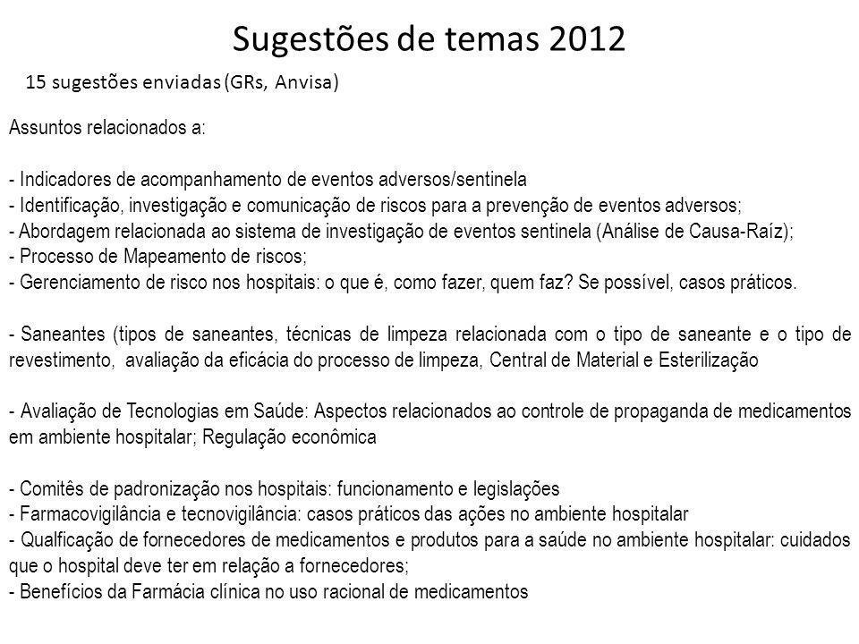 Sugestões de temas 2012 15 sugestões enviadas (GRs, Anvisa) Assuntos relacionados a: - Indicadores de acompanhamento de eventos adversos/sentinela - I