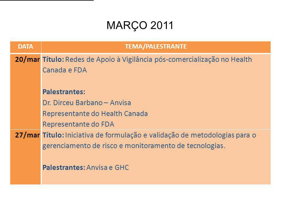 DATATEMA/PALESTRANTE 20/mar Título: Redes de Apoio à Vigilância pós-comercialização no Health Canada e FDA Palestrantes: Dr. Dirceu Barbano – Anvisa R