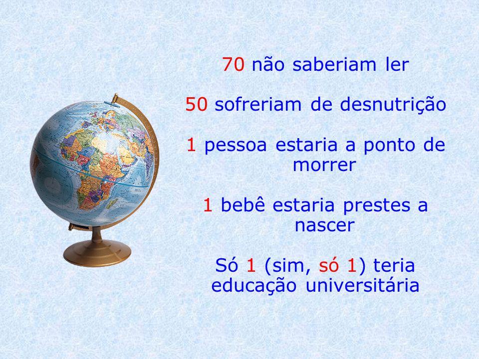 70 não saberiam ler 50 sofreriam de desnutrição 1 pessoa estaria a ponto de morrer 1 bebê estaria prestes a nascer Só 1 (sim, só 1) teria educação universitária