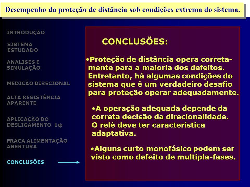 SISTEMA ESTUDADO ANALISES E SIMULAÇÃO MEDIÇÃO DIRECIONAL APLICAÇÃO DO DESLIGAMENTO 1ф FRACA ALIMENTAÇÃO ABERTURA CONCLUSÕES INTRODUÇÃO ALTA RESISTÊNCI