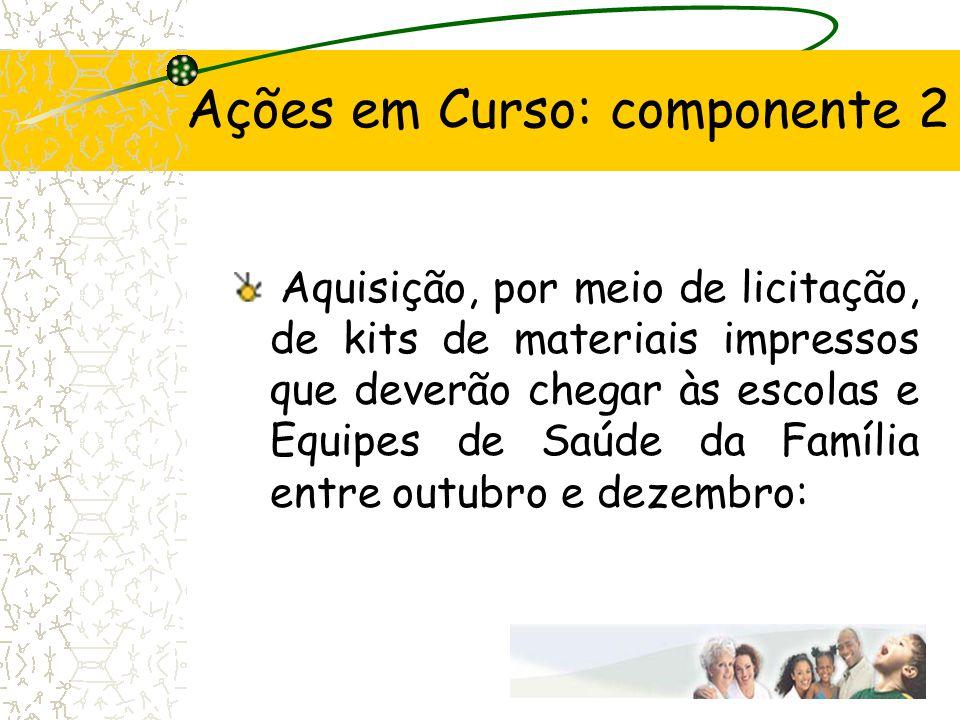 Ações em Curso: componente 2 Aquisição, por meio de licitação, de kits de materiais impressos que deverão chegar às escolas e Equipes de Saúde da Famí