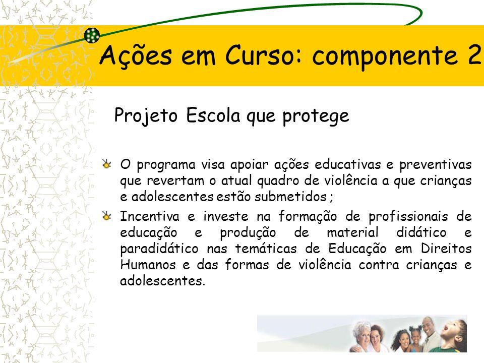 Ações em Curso: componente 2 Projeto Escola que protege O programa visa apoiar ações educativas e preventivas que revertam o atual quadro de violência