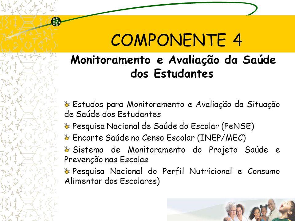 COMPONENTE 4 Monitoramento e Avaliação da Saúde dos Estudantes Estudos para Monitoramento e Avaliação da Situação de Saúde dos Estudantes Pesquisa Nac