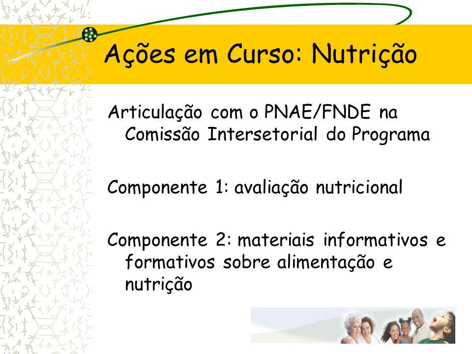 Ações em Curso: Nutrição Articulação com o PNAE/FNDE na Comissão Intersetorial do Programa Componente 1: avaliação nutricional Componente 2: materiais