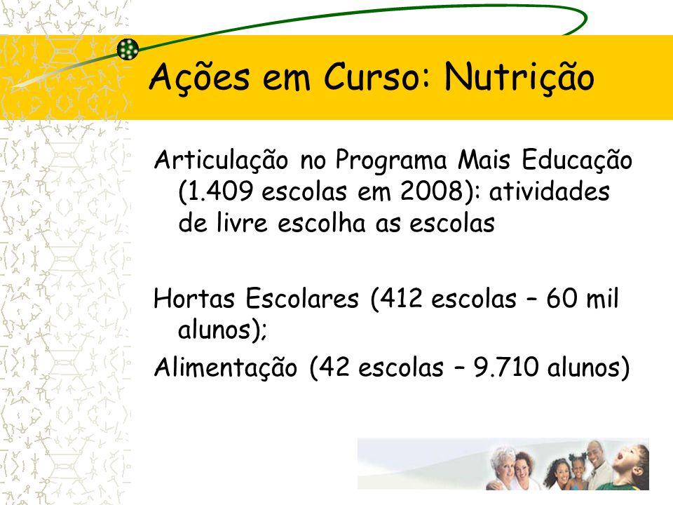 Ações em Curso: Nutrição Articulação no Programa Mais Educação (1.409 escolas em 2008): atividades de livre escolha as escolas Hortas Escolares (412 e