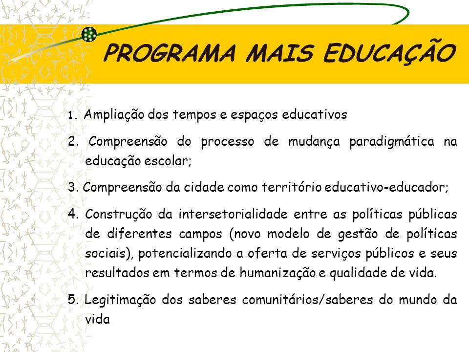PROGRAMA MAIS EDUCAÇÃO 1. Ampliação dos tempos e espaços educativos 2. Compreensão do processo de mudança paradigmática na educação escolar; 3. Compre