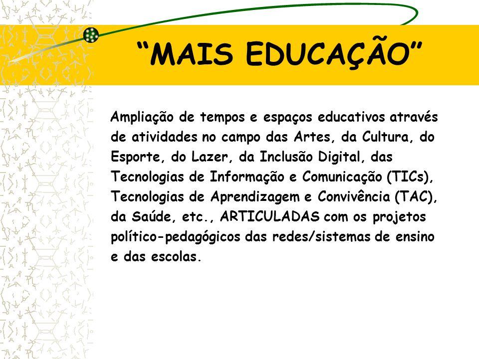 """""""MAIS EDUCAÇÃO"""" Ampliação de tempos e espaços educativos através de atividades no campo das Artes, da Cultura, do Esporte, do Lazer, da Inclusão Digit"""