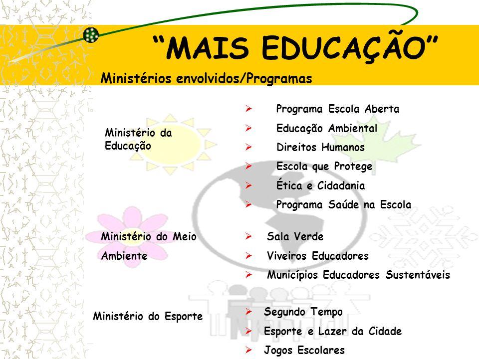 """Ministérios envolvidos/Programas """"MAIS EDUCAÇÃO""""  Segundo Tempo  Esporte e Lazer da Cidade  Jogos Escolares  Programa Escola Aberta  Educação Amb"""