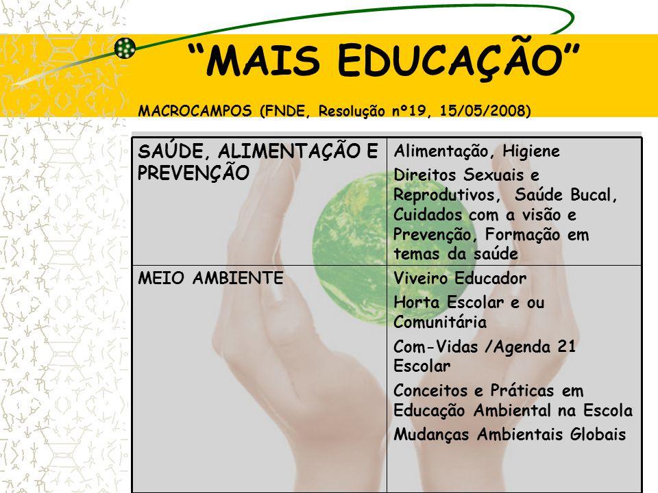 """""""MAIS EDUCAÇÃO"""" Viveiro Educador Horta Escolar e ou Comunitária Com-Vidas /Agenda 21 Escolar Conceitos e Práticas em Educação Ambiental na Escola Muda"""