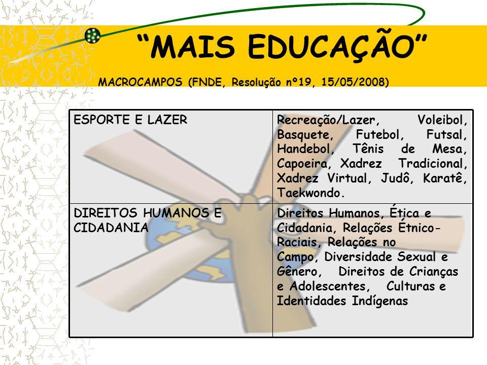 """""""MAIS EDUCAÇÃO"""" Direitos Humanos, Ética e Cidadania, Relações Étnico- Raciais, Relações no Campo, Diversidade Sexual e Gênero, Direitos de Crianças e"""