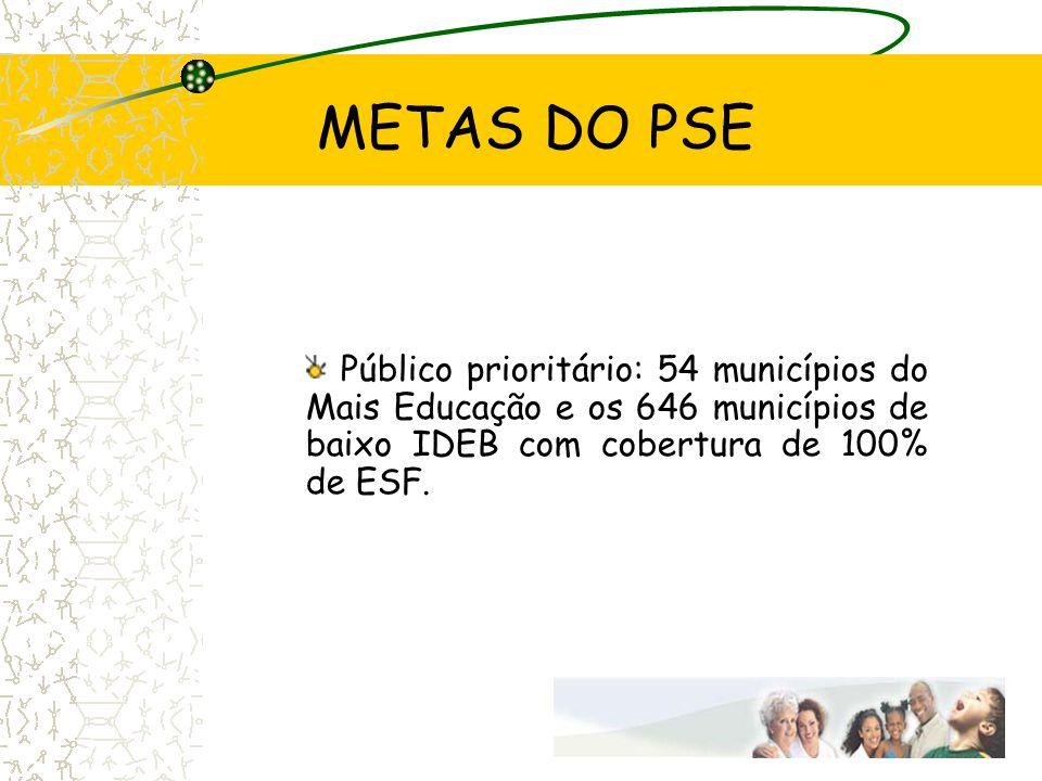 Público prioritário: 54 municípios do Mais Educação e os 646 municípios de baixo IDEB com cobertura de 100% de ESF. METAS DO PSE