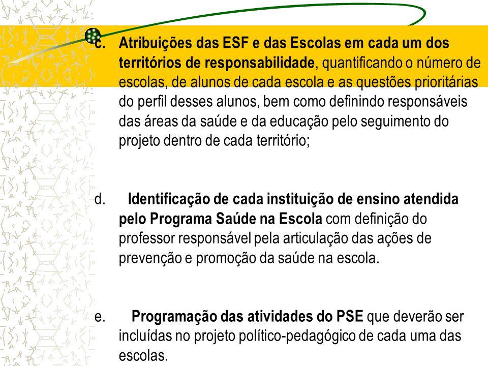 c.Atribuições das ESF e das Escolas em cada um dos territórios de responsabilidade, quantificando o número de escolas, de alunos de cada escola e as q