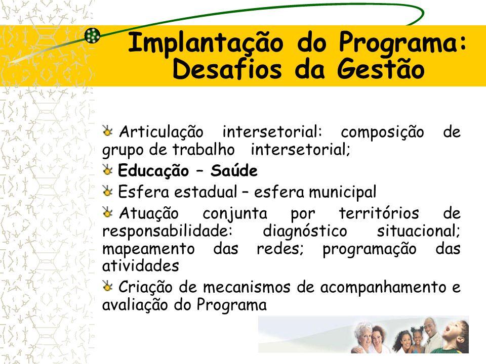 Implantação do Programa: Desafios da Gestão Articulação intersetorial: composição de grupo de trabalho intersetorial; Educação – Saúde Esfera estadual
