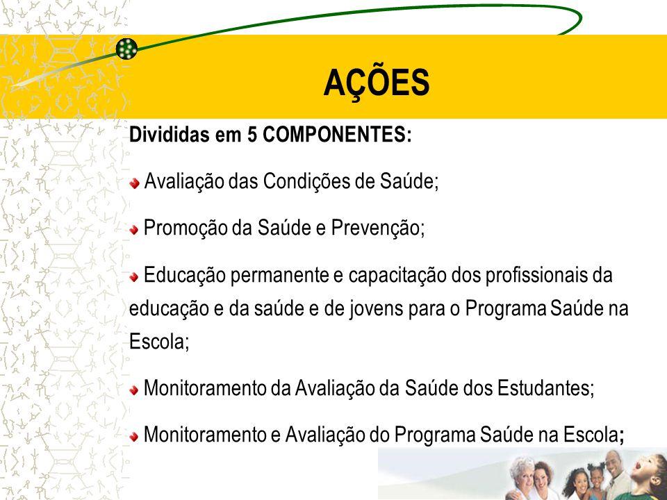 AÇÕES Divididas em 5 COMPONENTES: Avaliação das Condições de Saúde; Promoção da Saúde e Prevenção; Educação permanente e capacitação dos profissionais