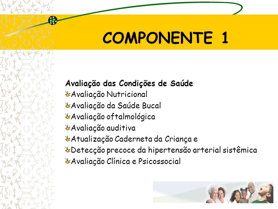 COMPONENTE 1 Avaliação das Condições de Saúde Avaliação Nutricional Avaliação da Saúde Bucal Avaliação oftalmológica Avaliação auditiva Atualização Ca