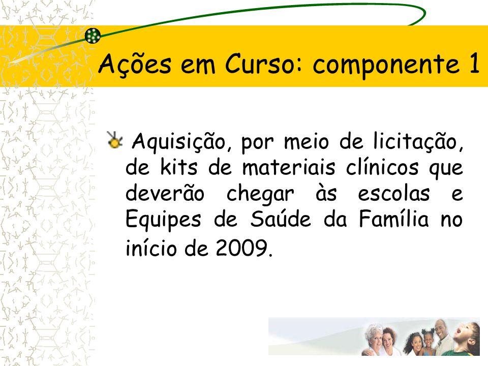 Ações em Curso: componente 1 Aquisição, por meio de licitação, de kits de materiais clínicos que deverão chegar às escolas e Equipes de Saúde da Famíl