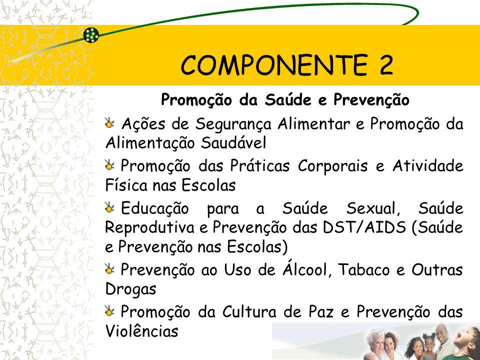 COMPONENTE 2 Promoção da Saúde e Prevenção Ações de Segurança Alimentar e Promoção da Alimentação Saudável Promoção das Práticas Corporais e Atividade