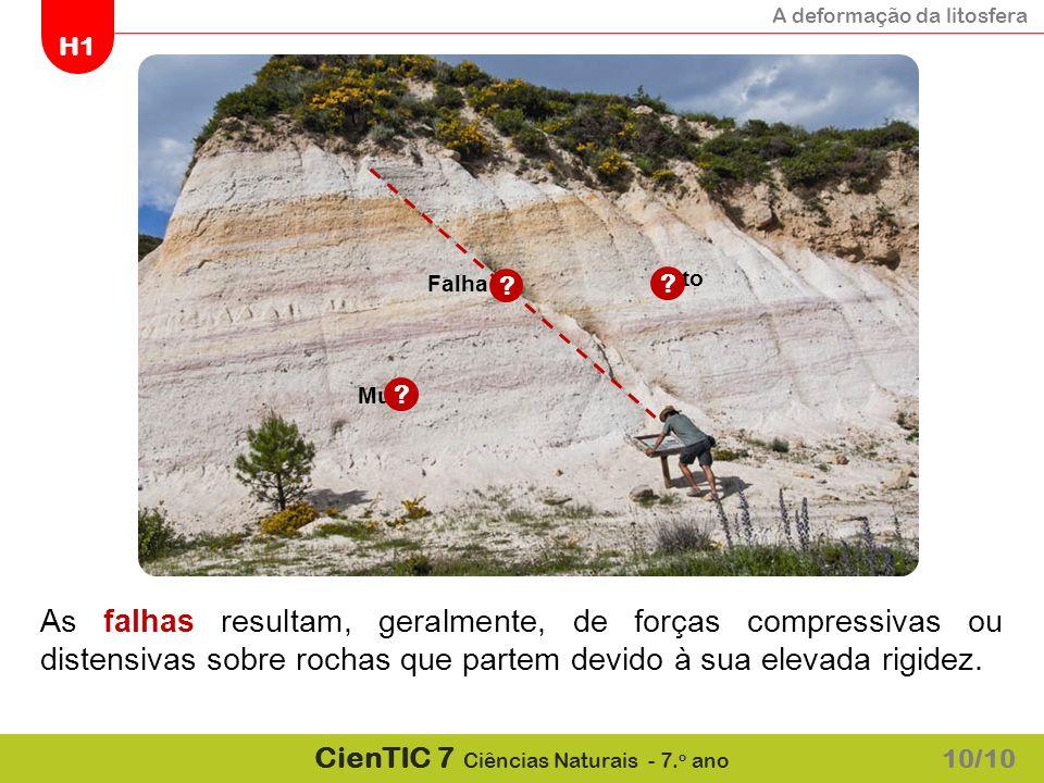 A deformação da litosfera H1 CienTIC 7 Ciências Naturais - 7. o ano 6/10 Dobra ?