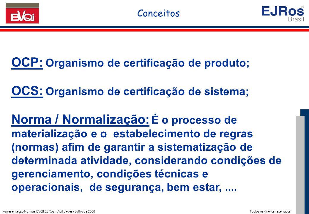 Apresentação Normas BVQI EJRos – Acil Lages / Julho de 2006 Todos os direitos reservados OCP: Organismo de certificação de produto; OCS: Organismo de