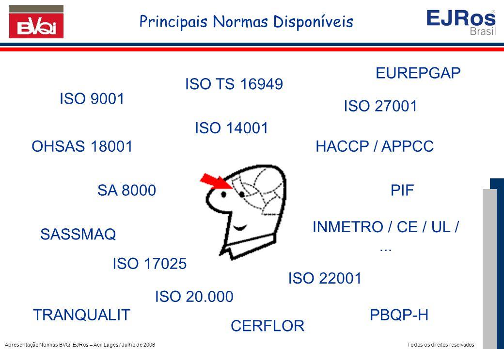Apresentação Normas BVQI EJRos – Acil Lages / Julho de 2006 Todos os direitos reservados ISO 9001 ISO 14001 OHSAS 18001 SA 8000 SASSMAQ ISO TS 16949 E