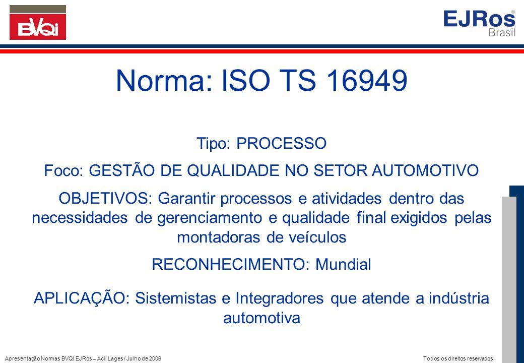 Apresentação Normas BVQI EJRos – Acil Lages / Julho de 2006 Todos os direitos reservados Norma: ISO TS 16949 Tipo: PROCESSO Foco: GESTÃO DE QUALIDADE