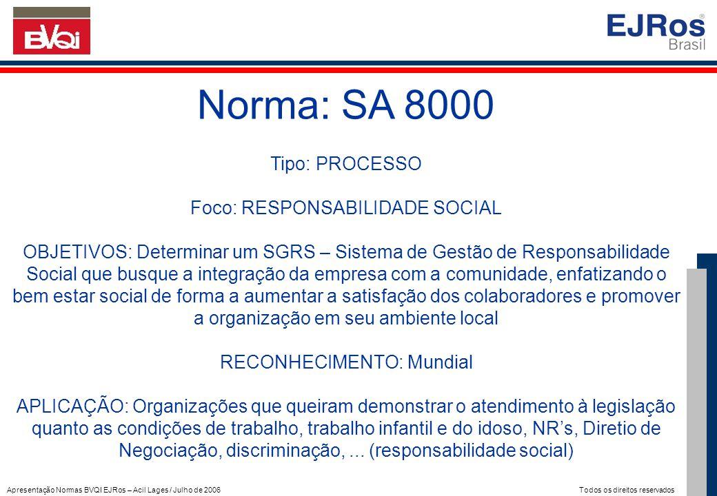 Apresentação Normas BVQI EJRos – Acil Lages / Julho de 2006 Todos os direitos reservados Norma: SA 8000 Tipo: PROCESSO Foco: RESPONSABILIDADE SOCIAL O