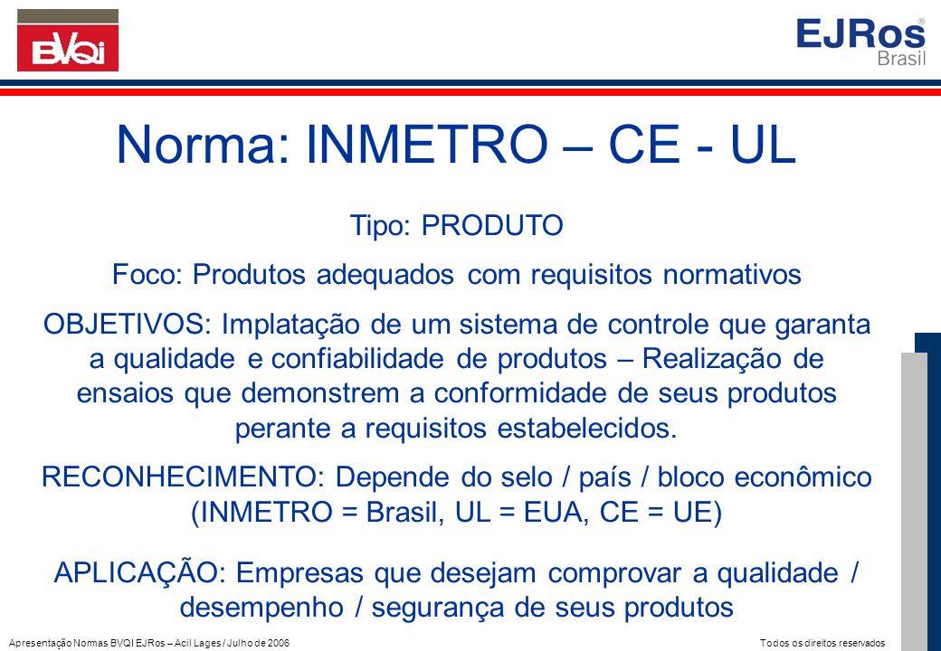 Apresentação Normas BVQI EJRos – Acil Lages / Julho de 2006 Todos os direitos reservados Norma: INMETRO – CE - UL Tipo: PRODUTO Foco: Produtos adequad
