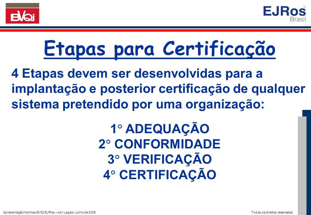 Apresentação Normas BVQI EJRos – Acil Lages / Julho de 2006 Todos os direitos reservados Etapas para Certificação 4 Etapas devem ser desenvolvidas par