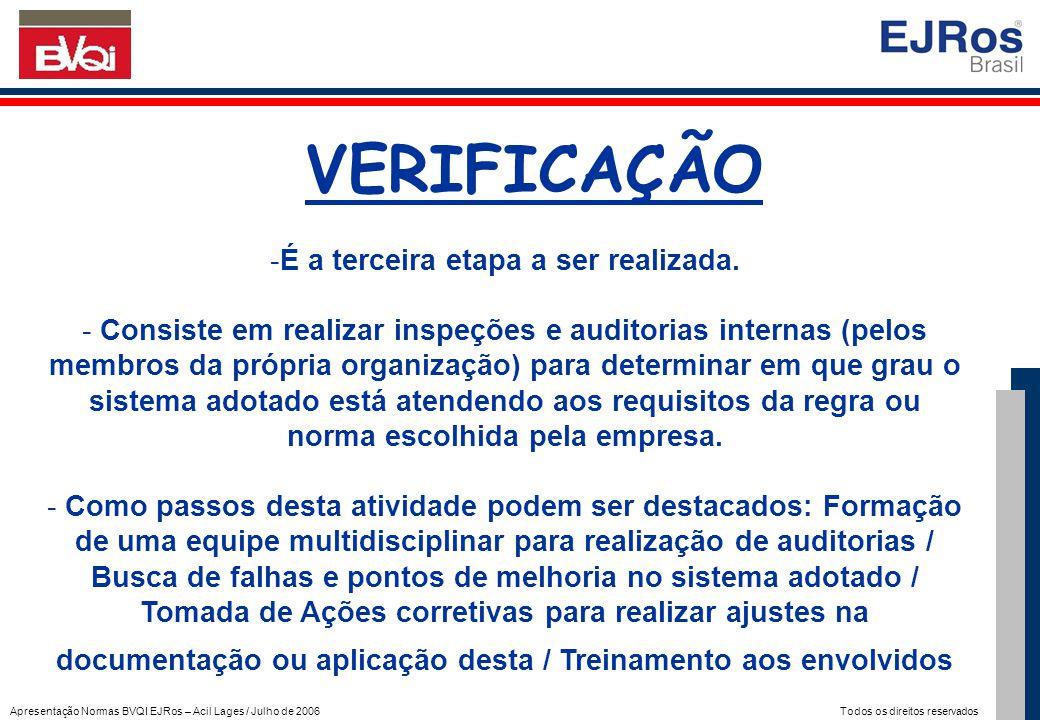 Apresentação Normas BVQI EJRos – Acil Lages / Julho de 2006 Todos os direitos reservados VERIFICAÇÃO -É a terceira etapa a ser realizada. - Consiste e