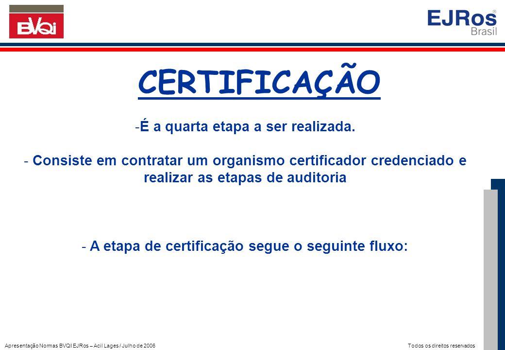 Apresentação Normas BVQI EJRos – Acil Lages / Julho de 2006 Todos os direitos reservados CERTIFICAÇÃO -É a quarta etapa a ser realizada. - Consiste em