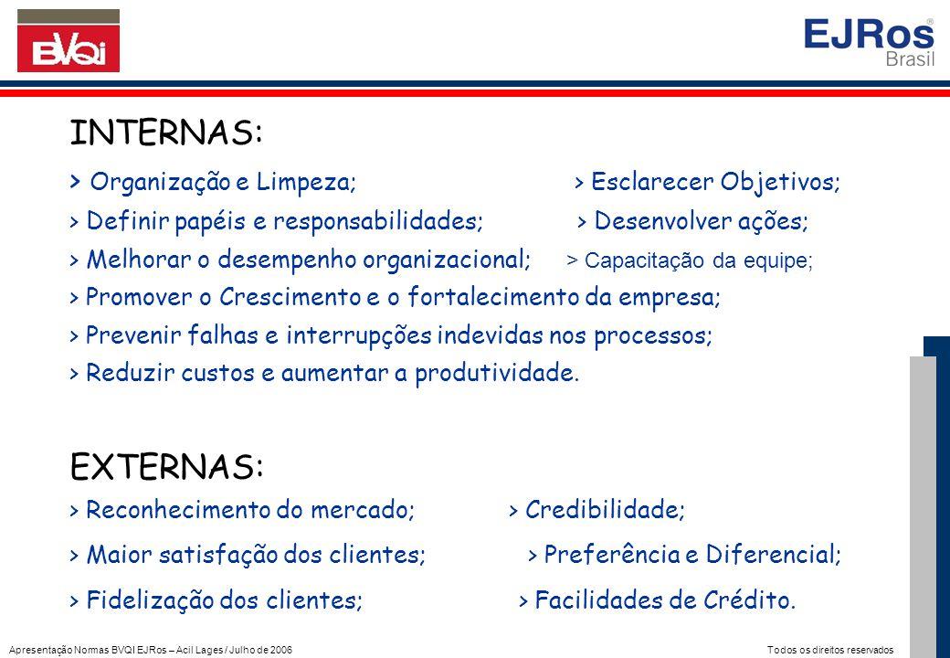 Apresentação Normas BVQI EJRos – Acil Lages / Julho de 2006 Todos os direitos reservados INTERNAS: > Organização e Limpeza; > Esclarecer Objetivos; >