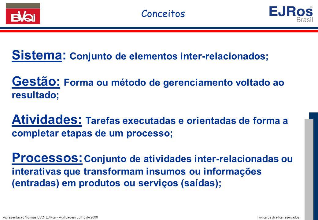 Apresentação Normas BVQI EJRos – Acil Lages / Julho de 2006 Todos os direitos reservados Certificação: É o reconhecimento (conquista de um certificado de aprovação) de um sistema de gestão ou produto em relação a sua conformidade com requisitos de uma norma ou regulamento.