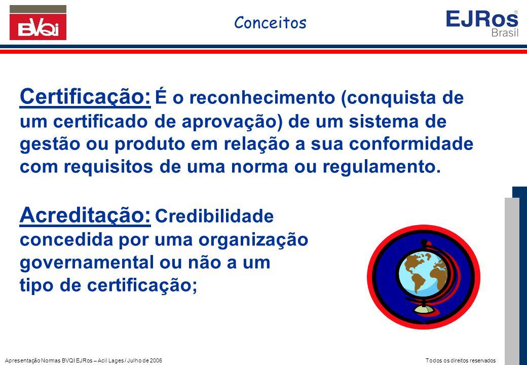 Apresentação Normas BVQI EJRos – Acil Lages / Julho de 2006 Todos os direitos reservados CONCLUSÃO A utilização de selos e certificados em todos os tipos e ramos de atividade configura, indiscutivelmente, uma tendência mundial.