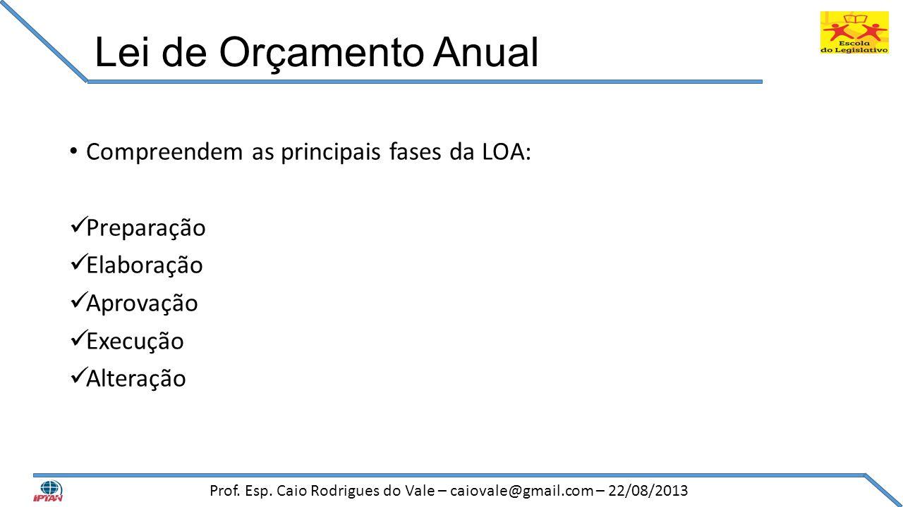 Lei de Orçamento Anual • Compreendem as principais fases da LOA:  Preparação  Elaboração  Aprovação  Execução  Alteração Prof. Esp. Caio Rodrigue