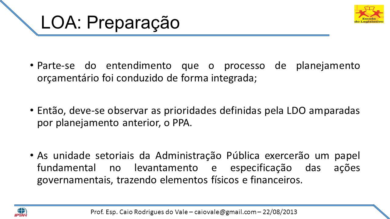 LOA: Preparação • Parte-se do entendimento que o processo de planejamento orçamentário foi conduzido de forma integrada; • Então, deve-se observar as