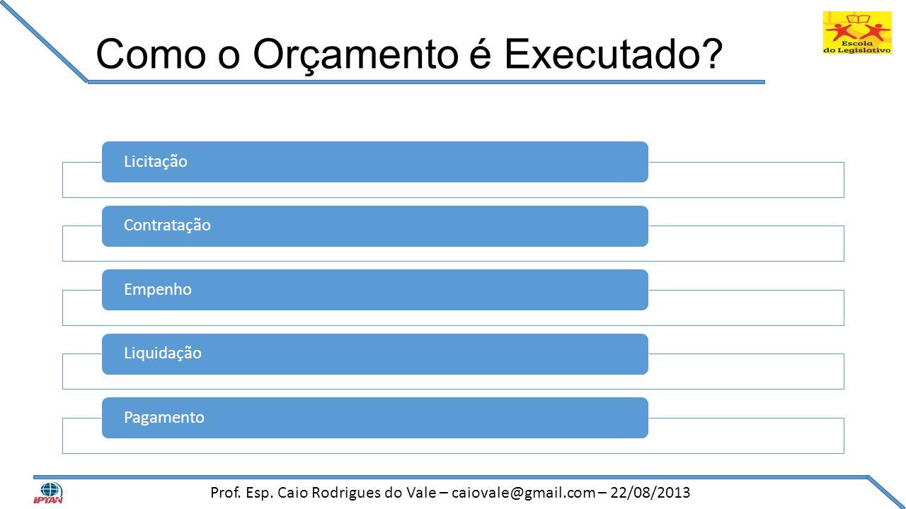Como o Orçamento é Executado? LicitaçãoContrataçãoEmpenhoLiquidaçãoPagamento Prof. Esp. Caio Rodrigues do Vale – caiovale@gmail.com – 22/08/2013