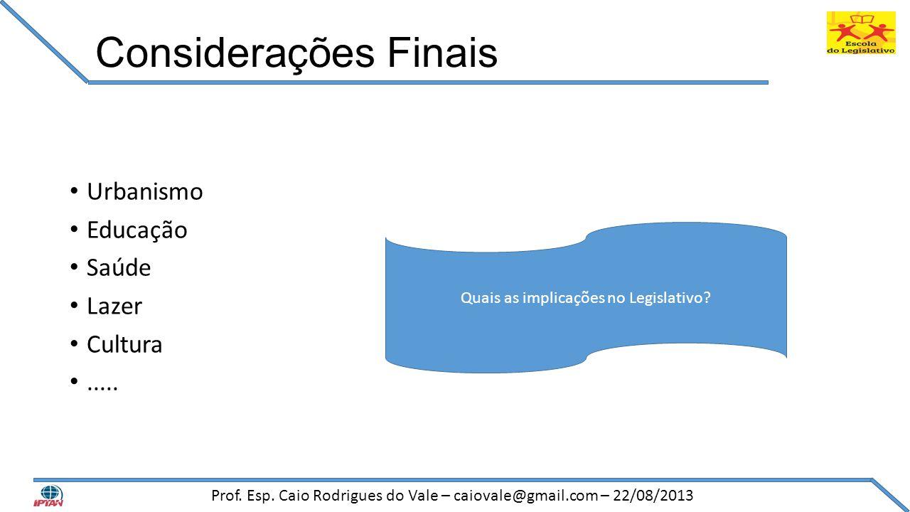 Considerações Finais • Urbanismo • Educação • Saúde • Lazer • Cultura •..... Prof. Esp. Caio Rodrigues do Vale – caiovale@gmail.com – 22/08/2013 Quais