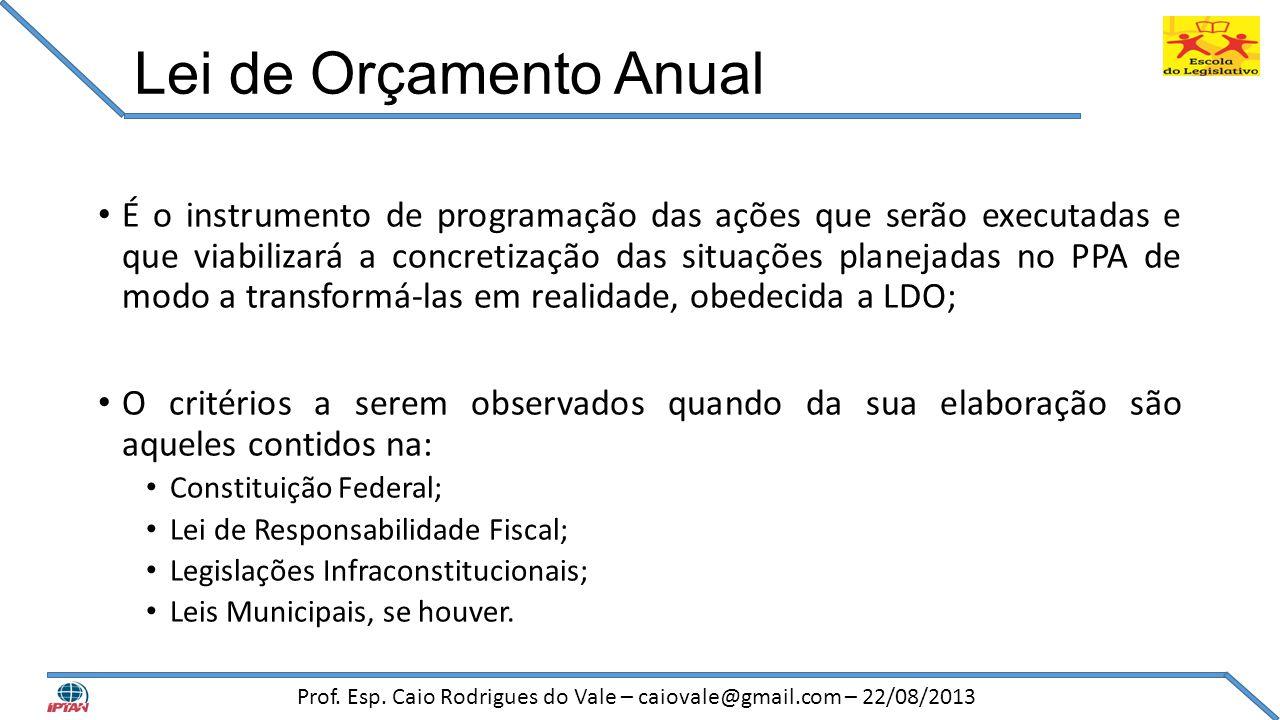 Lei de Orçamento Anual • Compreendem as principais fases da LOA:  Preparação  Elaboração  Aprovação  Execução  Alteração Prof.
