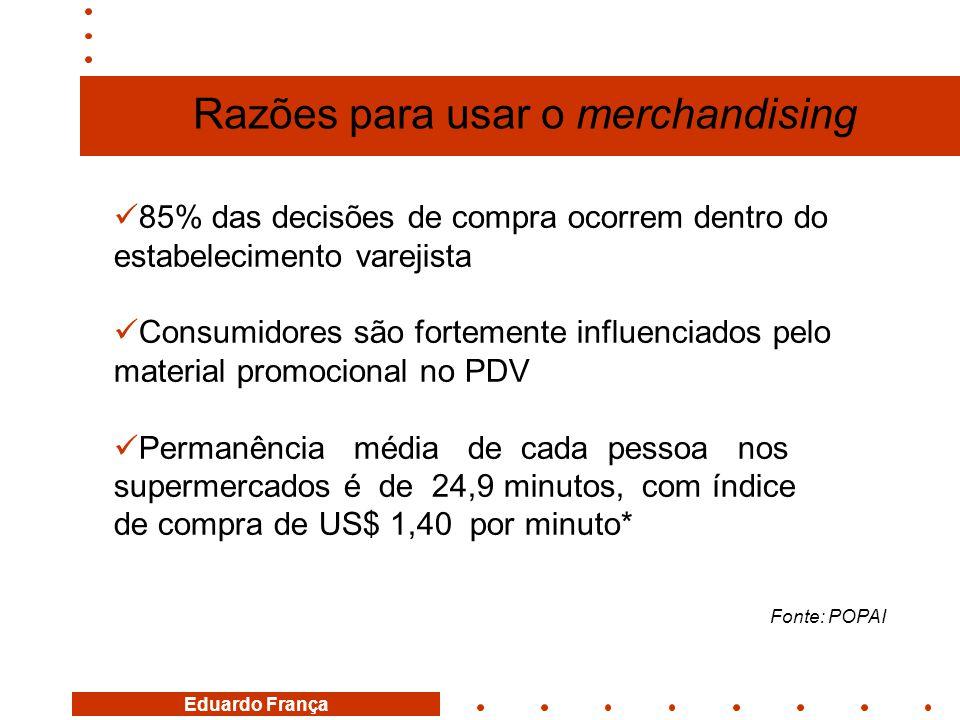 Eduardo França  85% das decisões de compra ocorrem dentro do estabelecimento varejista  Consumidores são fortemente influenciados pelo material prom