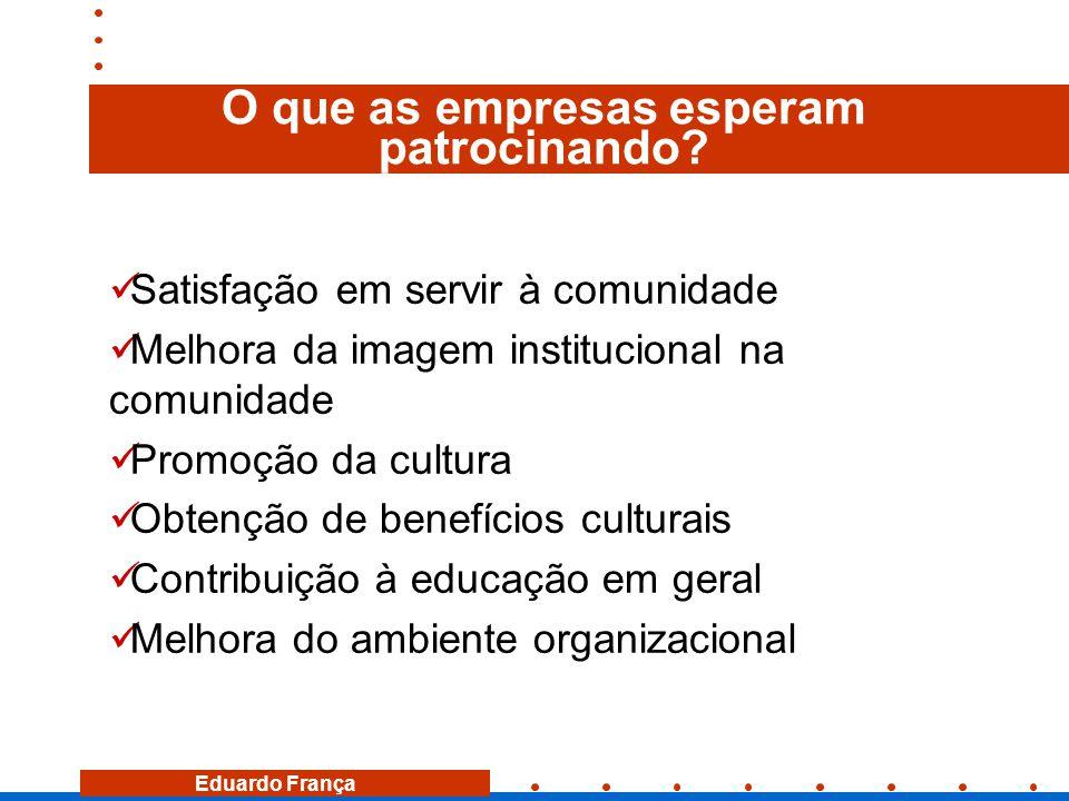 Eduardo França O que as empresas esperam patrocinando?  Satisfação em servir à comunidade  Melhora da imagem institucional na comunidade  Promoção