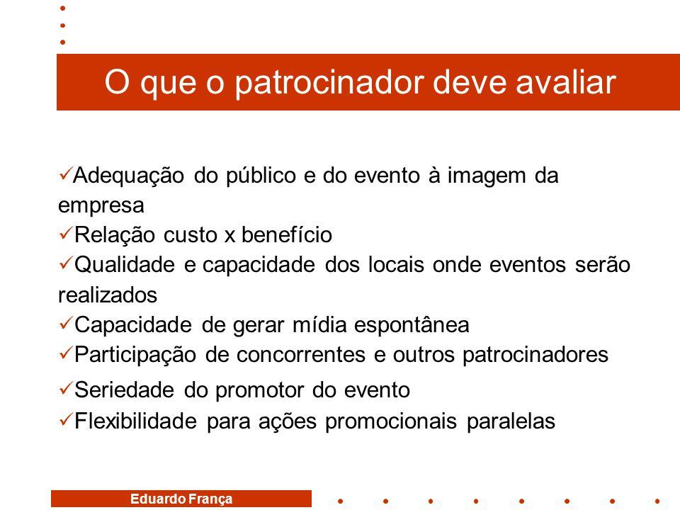 Eduardo França  Adequação do público e do evento à imagem da empresa  Relação custo x benefício  Qualidade e capacidade dos locais onde eventos ser