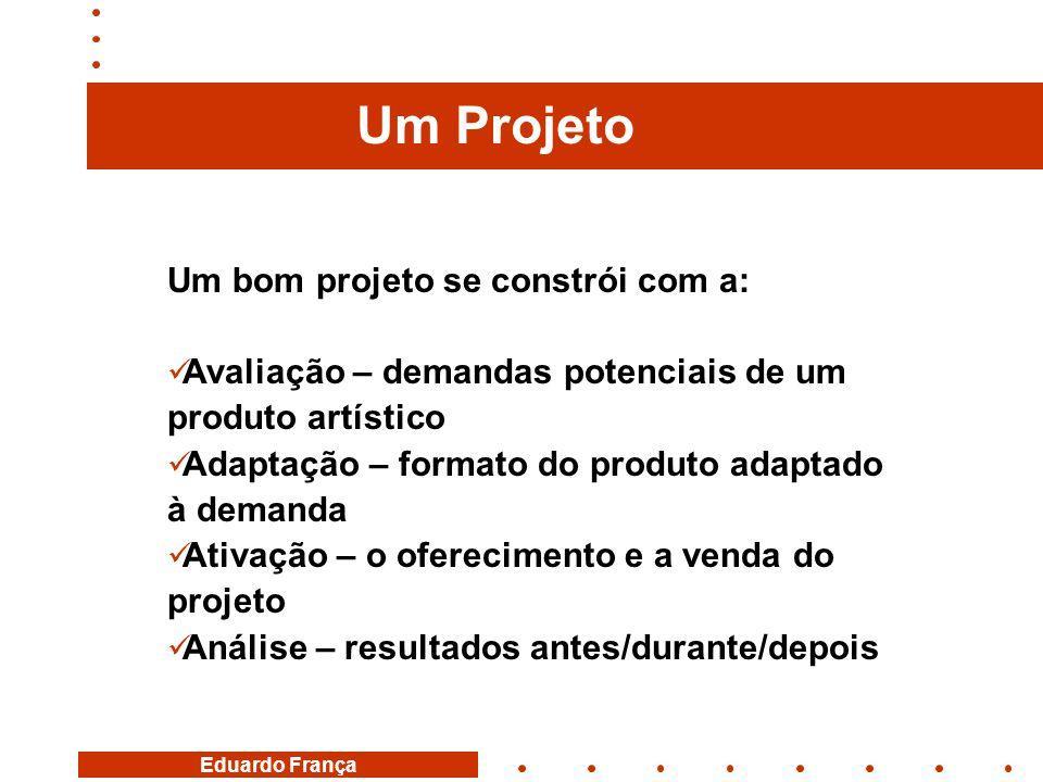 Eduardo França Um bom projeto se constrói com a:  Avaliação – demandas potenciais de um produto artístico  Adaptação – formato do produto adaptado à