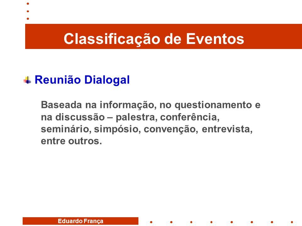 Eduardo França Classificação de Eventos Reunião Dialogal Baseada na informação, no questionamento e na discussão – palestra, conferência, seminário, s